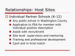 relationships host sites