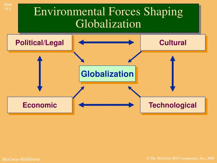 """accounting and globalization The globalization of accounting standards over 100 countries, including all of the european union, utilize international financial reporting standards (""""ifrs""""), which is the universally accepted accounting standard for the majority of non-north american companies."""
