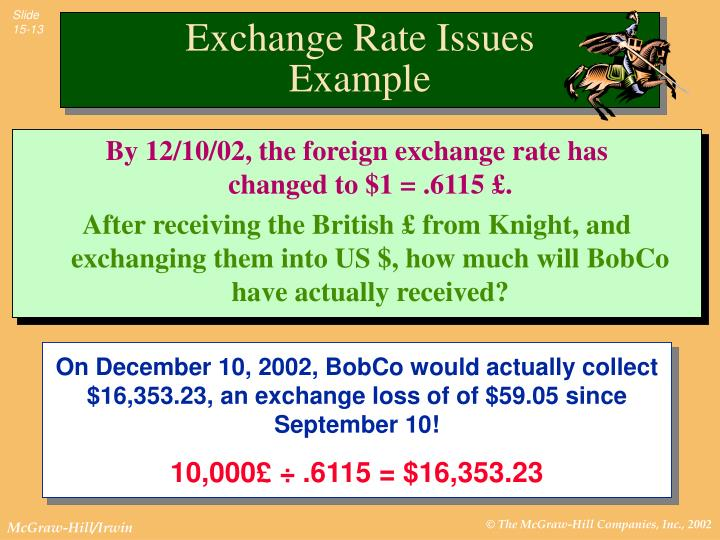 Exchange Rate Issues