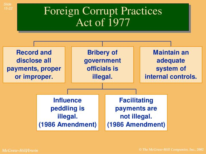 Foreign Corrupt Practices