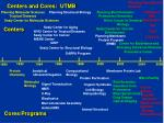 centers and cores utmb