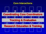 core interactions