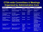 ctsa wide committees meetings organized by administrative core