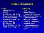 resource leveraging