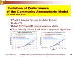 evolution of performance of the community atmospheric model pat worley john drake