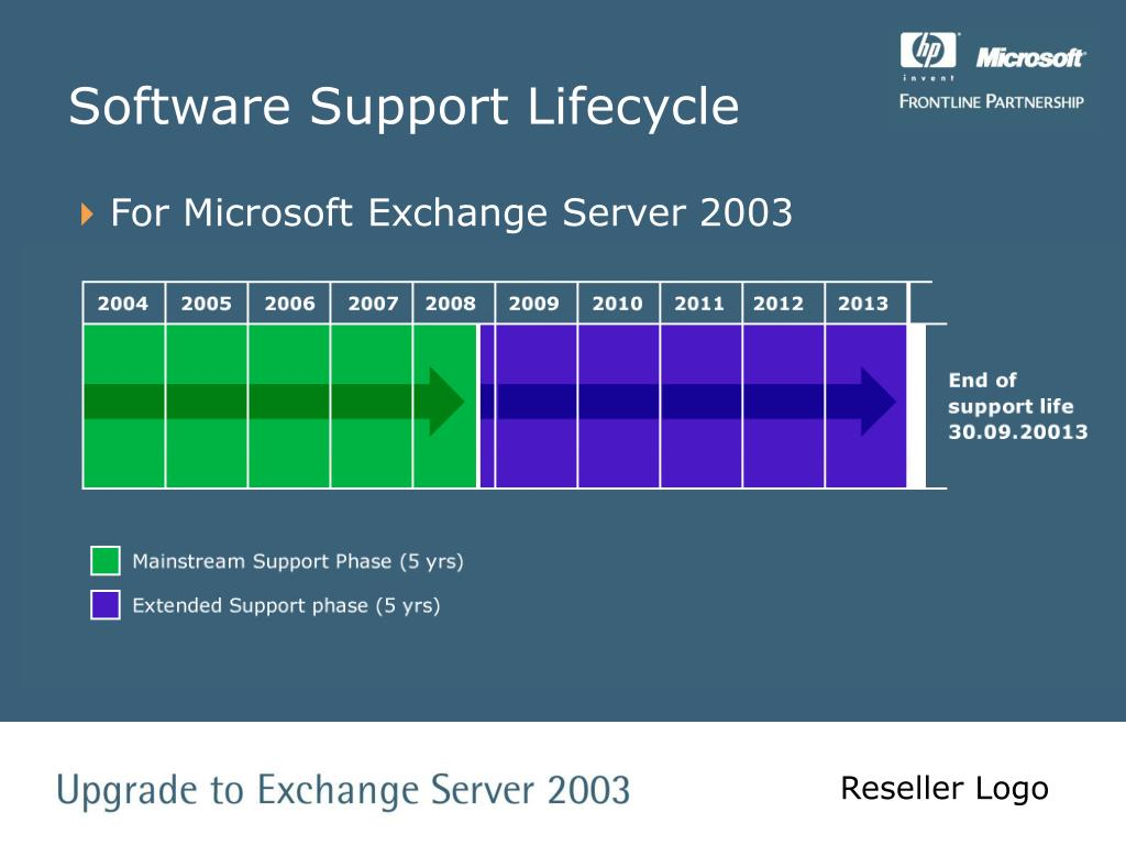Software Support Lifecycle