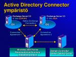 active directory connector ymp rist