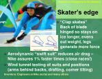 skater s edge