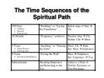 the time sequences of the spiritual path