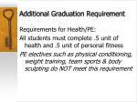 additional graduation requirement
