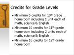 credits for grade levels