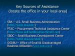 key sources of assistance locate the office in your local area