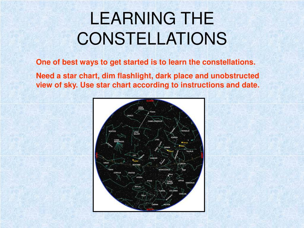 PPT - BACKYARD ASTRONOMY PowerPoint Presentation - ID:993295