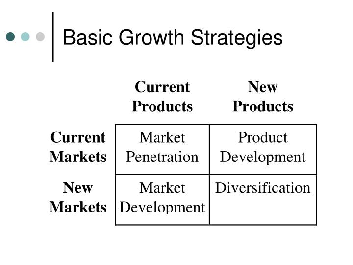 Basic Growth Strategies