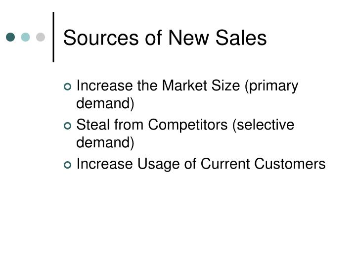 Sources of New Sales
