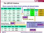 the qpiad solution