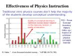 effectiveness of physics instruction1