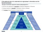 a foundational step is to understand an organization s information and its hierarchical nature