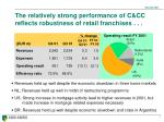 the relatively strong performance of c cc reflects robustness of retail franchises