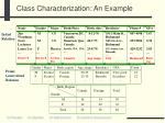 class characterization an example
