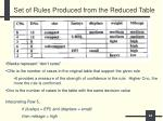 set of rules produced from the reduced table