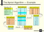 the apriori algorithm example