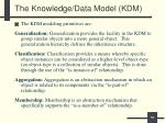 the knowledge data model kdm