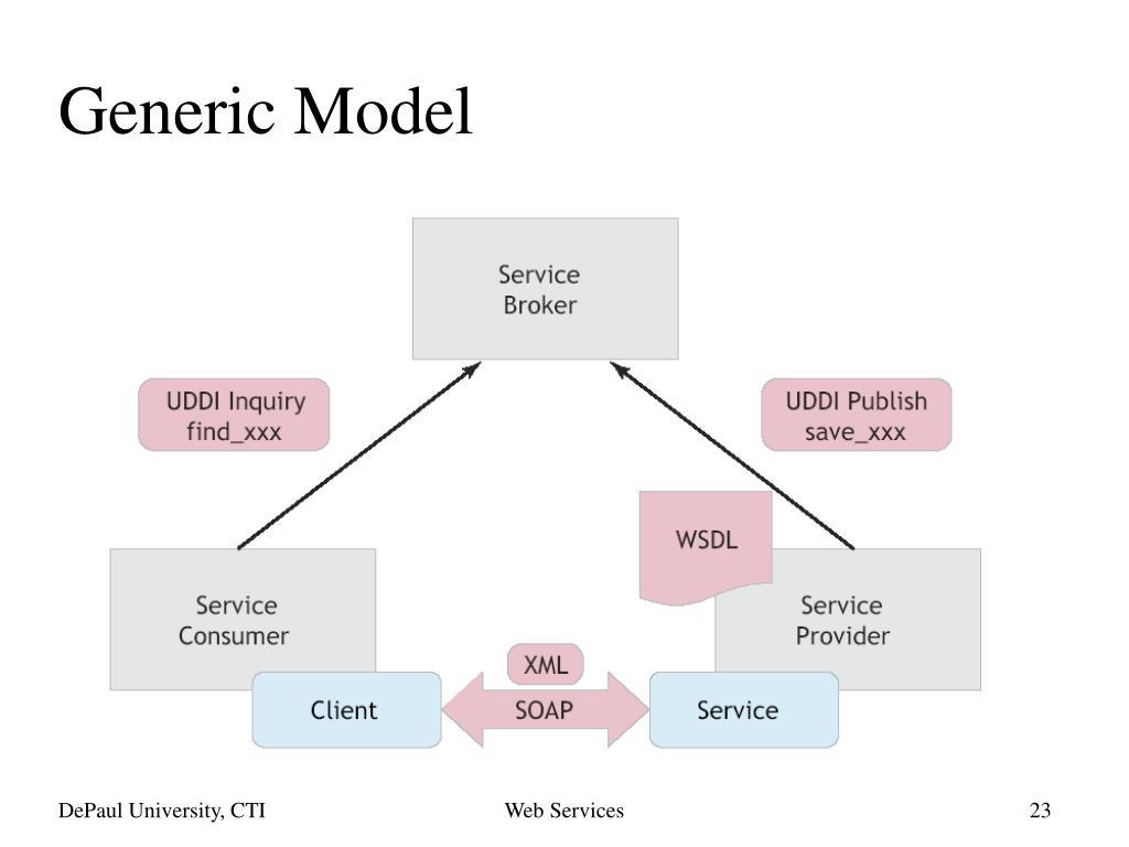 Generic Model