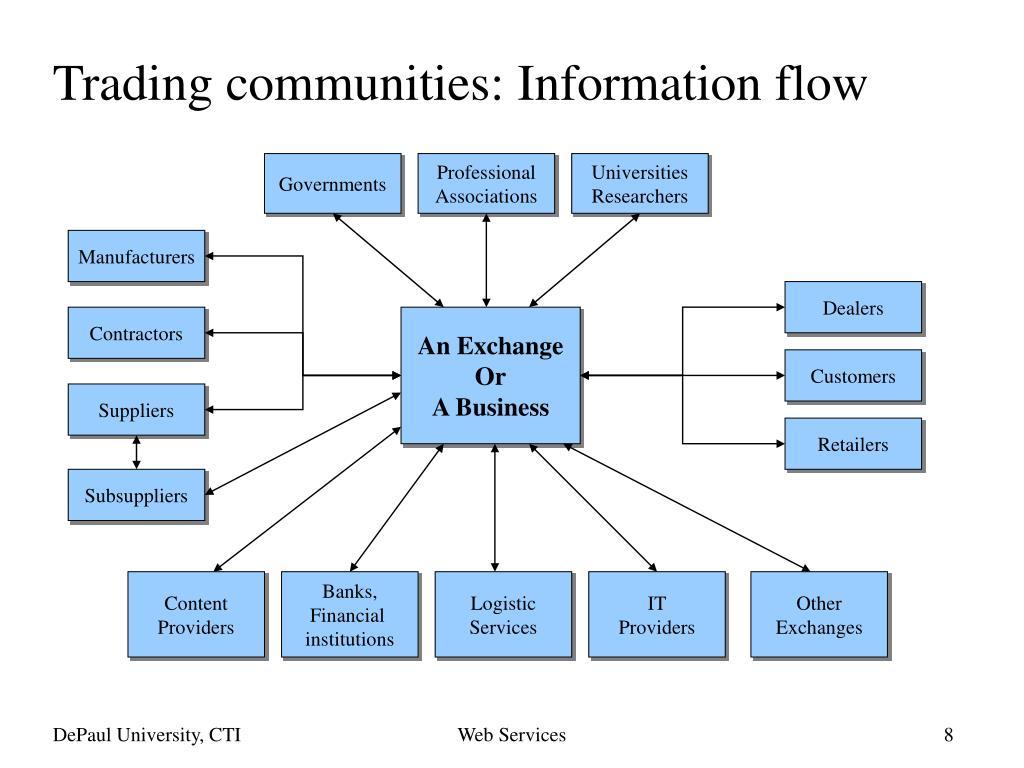 Trading communities: Information flow
