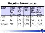 results performance