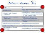 autism vs asperger as