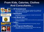 from kids calories clothes and consultants