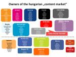 owners of the hungarian content market