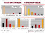 v r sl i szok sok consumer habits
