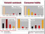 v r sl i szok sok consumer habits1