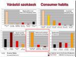 v r sl i szok sok consumer habits2