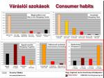 v r sl i szok sok consumer habits3