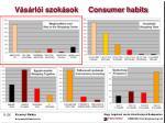 v s rl i szok sok consumer habits
