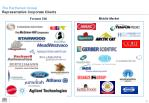 the parthenon group representative corporate clients