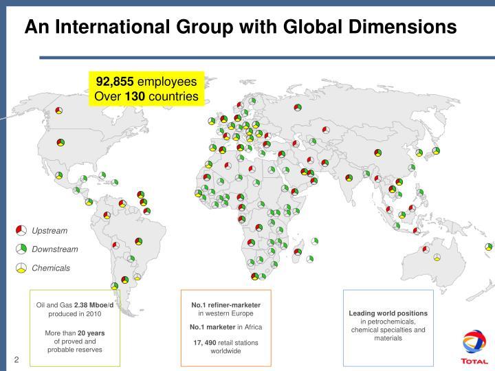 An International Group