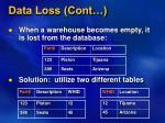 data loss cont