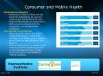 consumer and mobile health