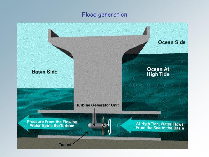 Flood generation