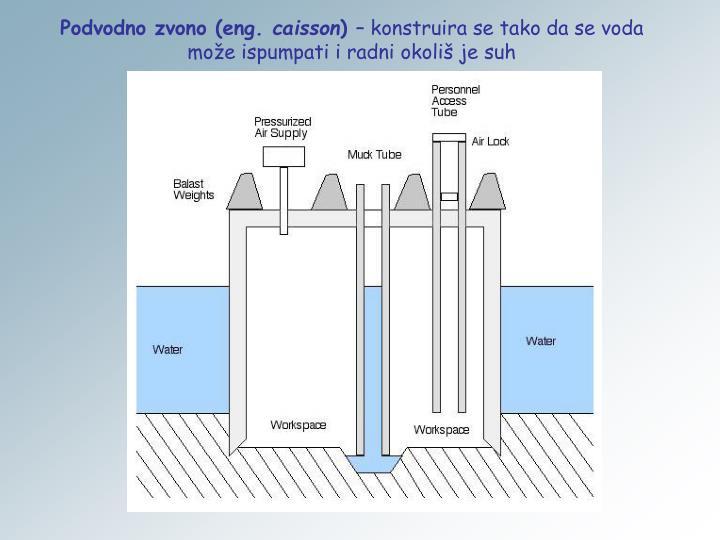 Podvodno zvono (eng.