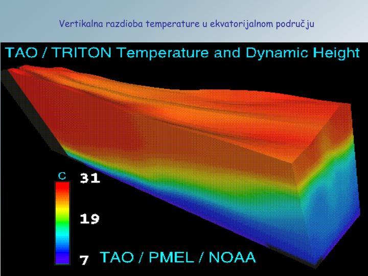Vertikalna razdioba temperature u ekvatorijalnom području