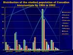 distribution of the studied population of canadian bioscientists by cma in 2002