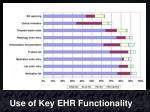 use of key ehr functionality