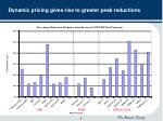 dynamic pricing gives rise to greater peak reductions
