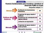 factores fundamentales para incentivar y fortalecer el desarrollo pyme en el pa s