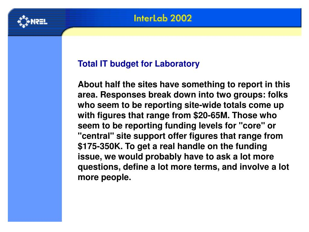 Total IT budget for Laboratory